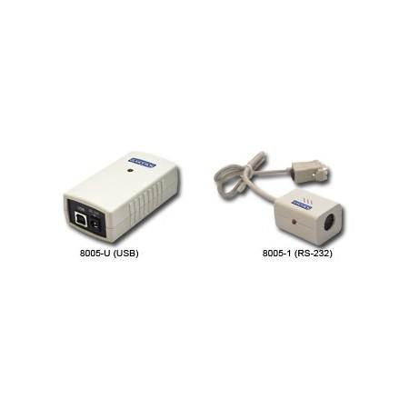 Glancetron 8005-1 RS 232 Öffner